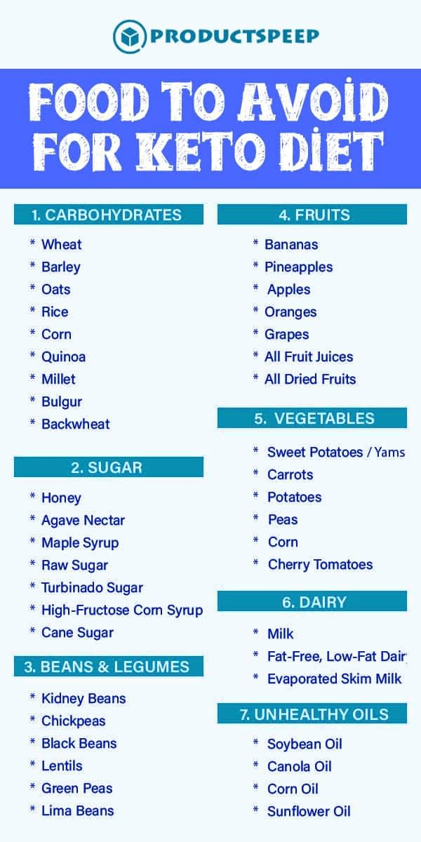food to avoid for keto diet